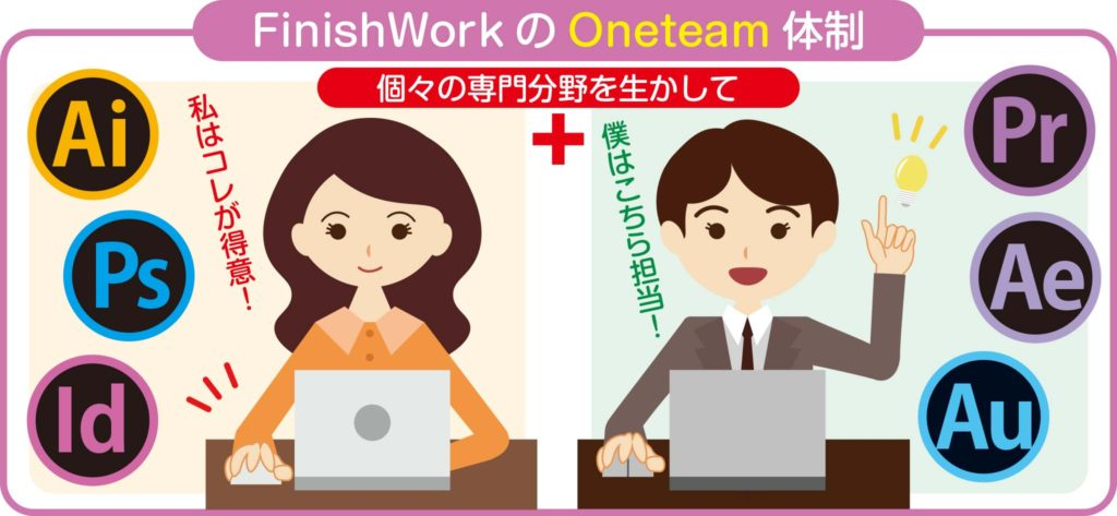 finishworkのoneteam体制